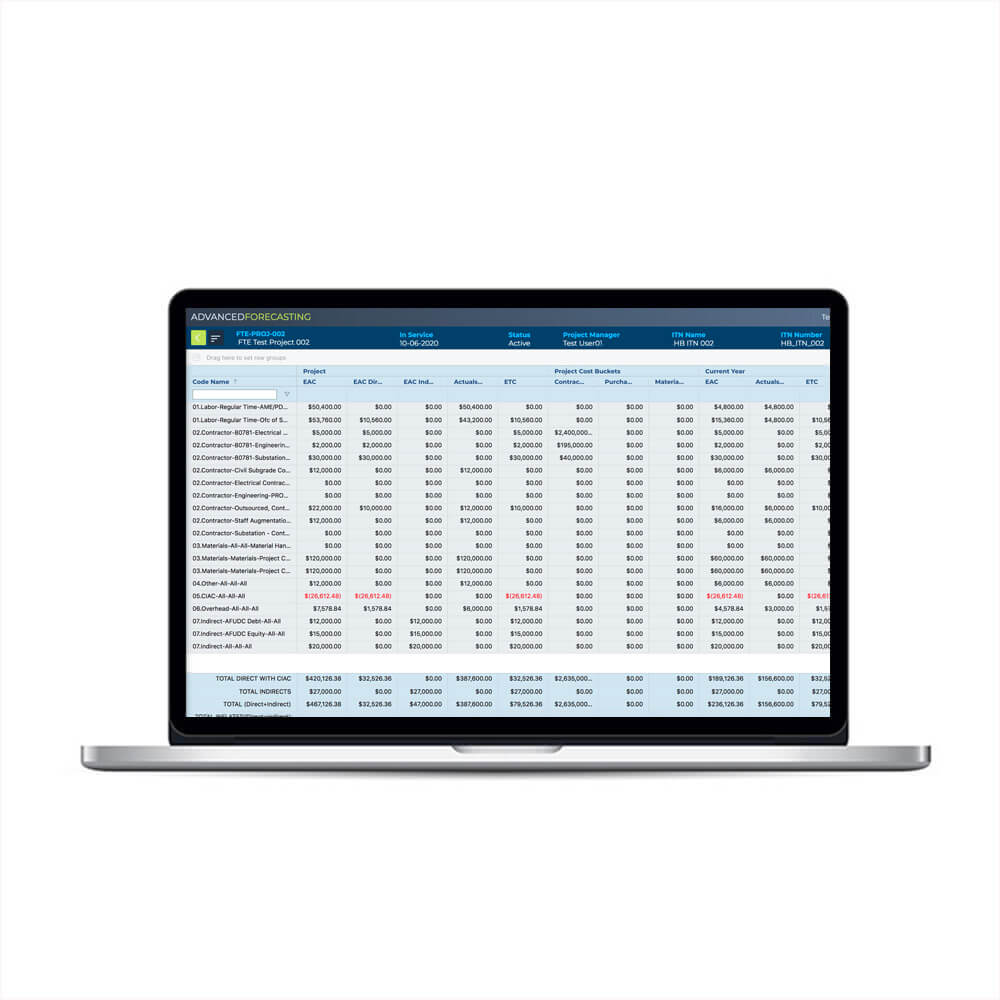 Advanced Forecasting on Laptop